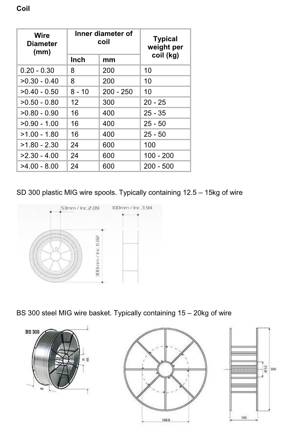 Packaging - Stainless Steel Spring Wire